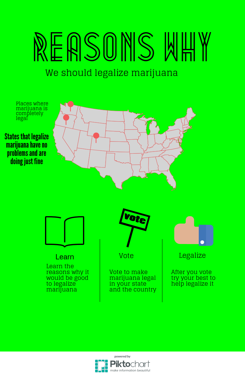 why should we legalize weed essay Unlike most editing & proofreading services, we edit for everything: grammar, spelling, punctuation, idea flow, sentence structure, & more get started now.