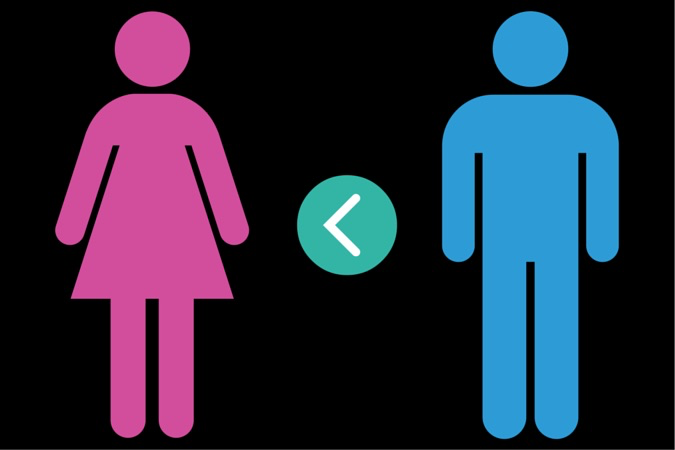 are females the only gender discriminated