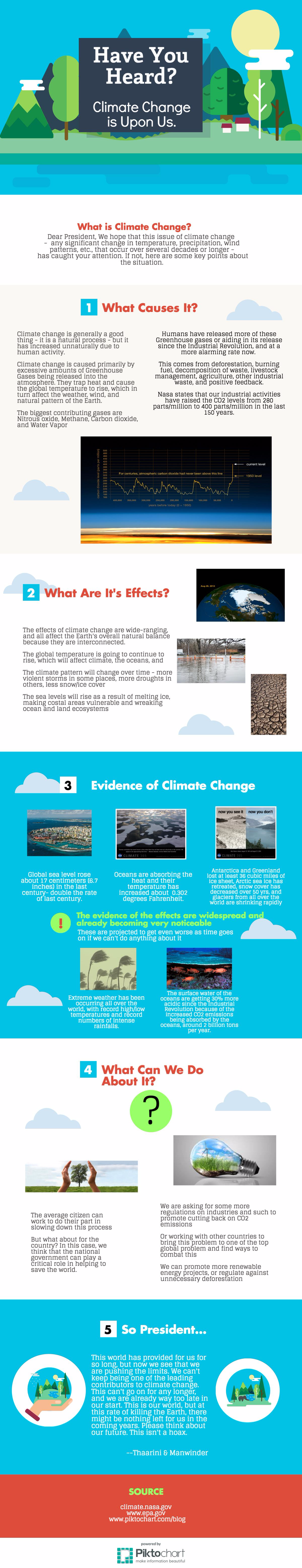 Climate Change Calamity by Thaarini & Manwinder - Letters to