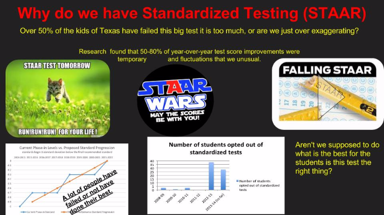 Why Do We Must Have STAAR Testing? by Alexis P  - Letters to